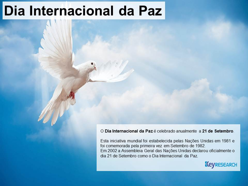 Keyresearch Angola - Dia Internacional da Paz